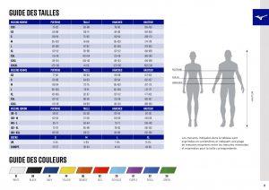 Catalogue guide des tailles